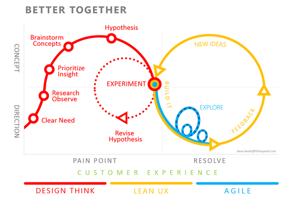 1-better-together-infographic